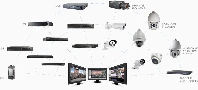 Hikvision Produkte
