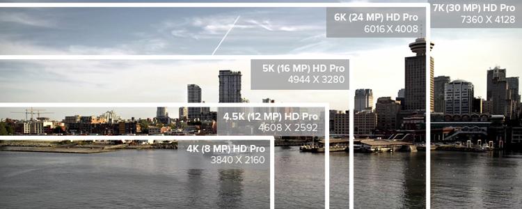 7K / 30 MP Auflösung, HD Pro