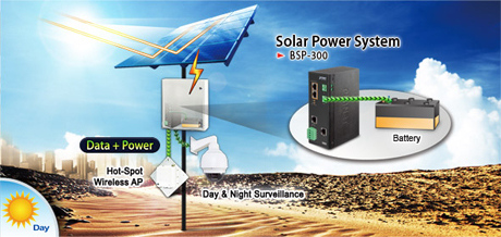 Solar Power System PLANET