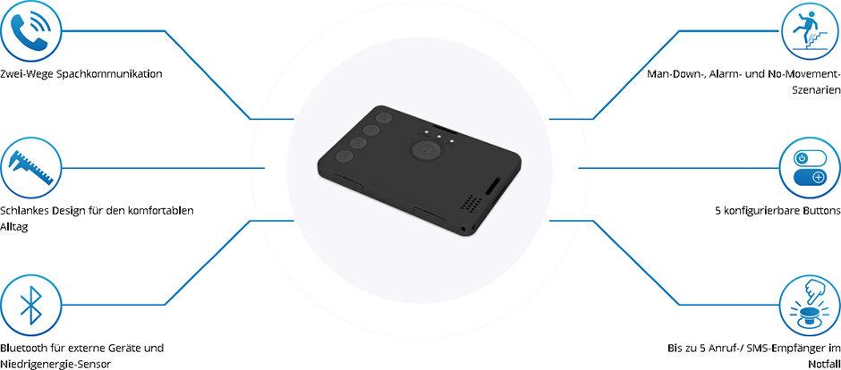 TELTONIKA GH5200 persönlicher Tracker