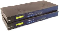 8 port device server, 10/100M Ethernet, RS-232/422/485,