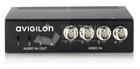 4-Kanal Video Encoder, Audio, I/O