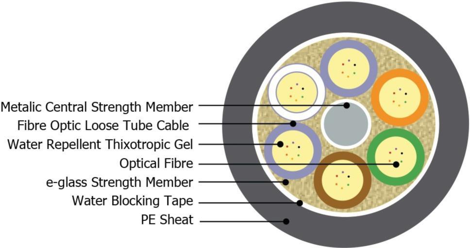 LWL-Außenkabel A-DQ (ZN) B2Y, Singlemode 9/125µm, 96 Fasern