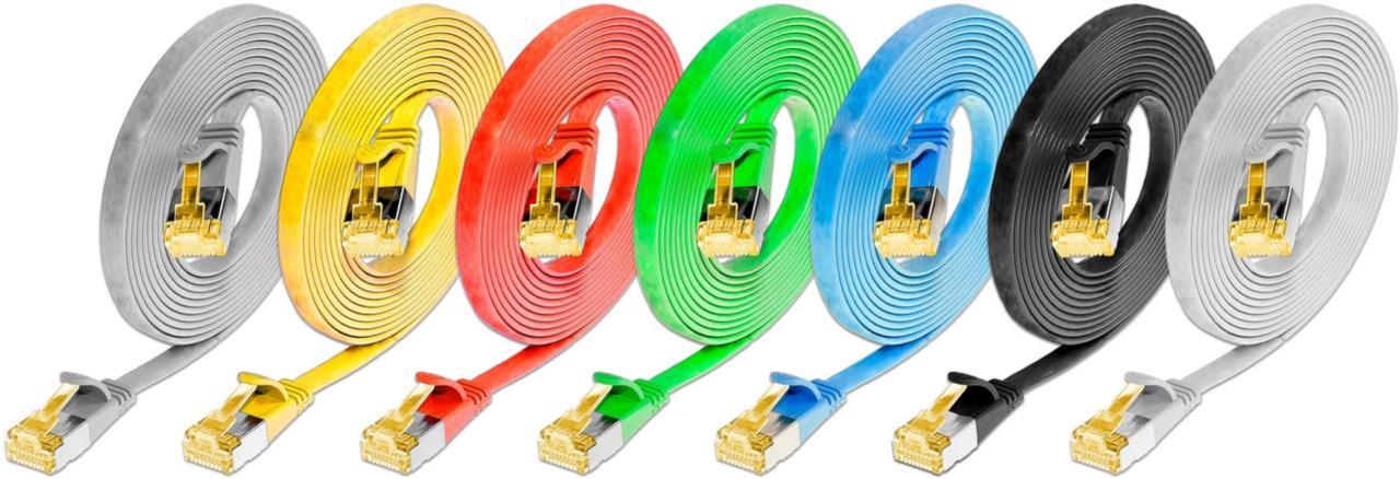 KAT6A 10 Gigabit Slimpatchkabel, U/FTP, flach, weiss