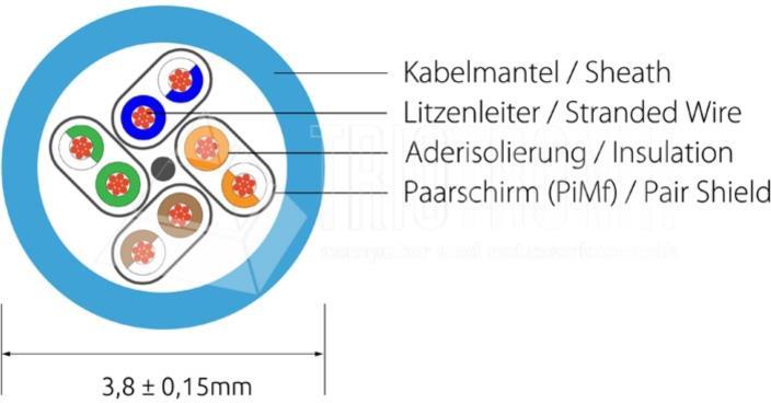 KAT6A Lightpatchkabel rund, U/FTP, Ø 3,8mm, weiss