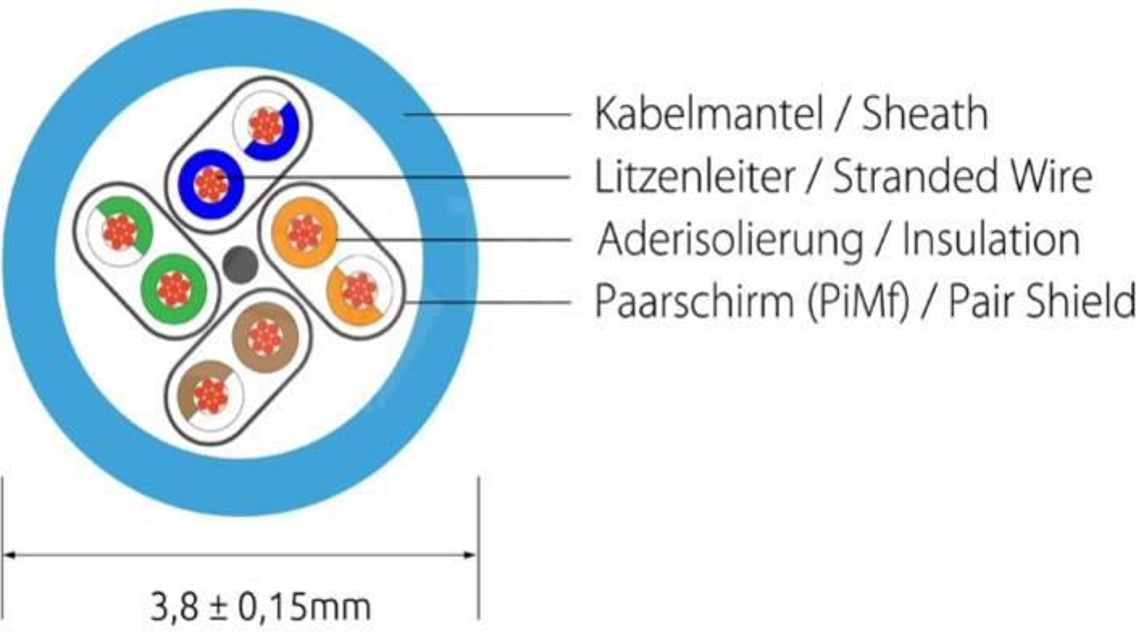 KAT6A 10 Gigabit Lightpatchkabel rund, U/FTP, Ø 3,8mm, grau